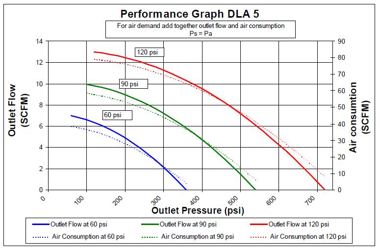 mplv-2-graph