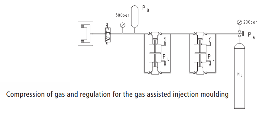 assisted-injection