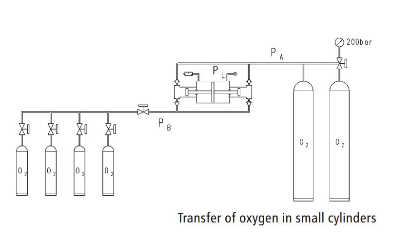 breathing-air-bottle