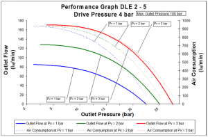 dle-2s-2-5-4bar