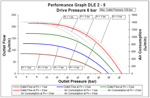 dle-2s-2-5-6bar