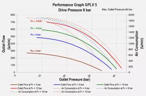 gplv-5-6-bar