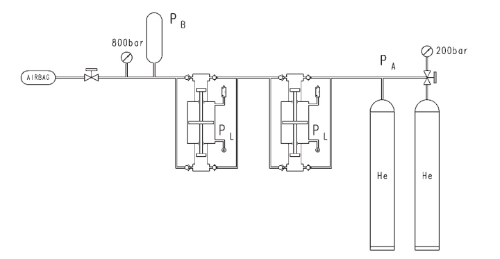 isolating-gas-sys