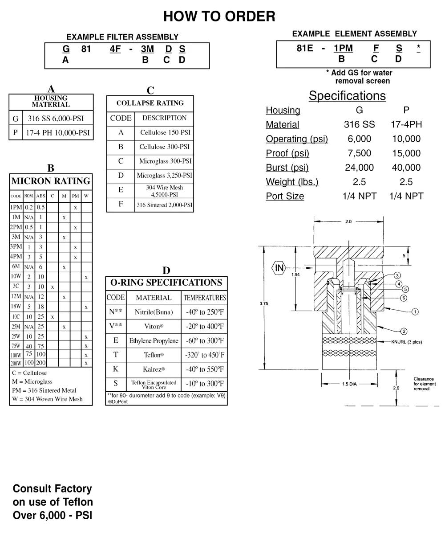 8100-order