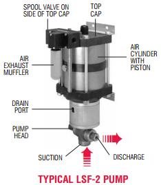 LSF-2-pump