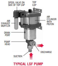 LSF-pump