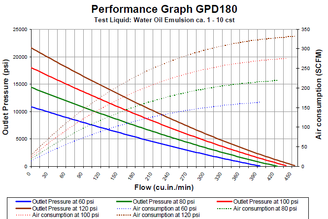 gpd-180-flowchart