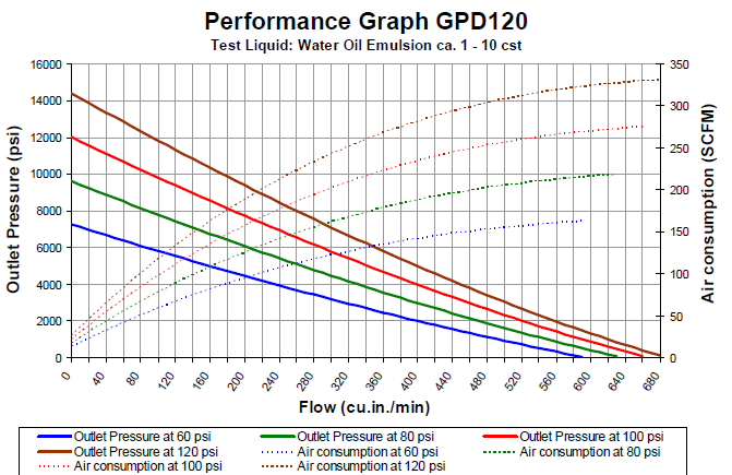 gpd120-flowchart